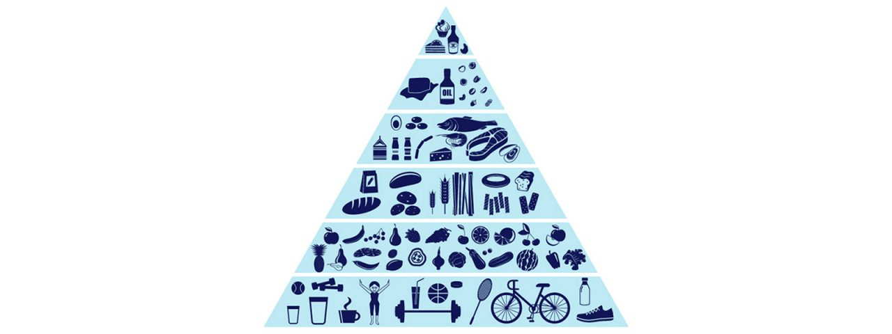 Fit and healthy with the food pyramid